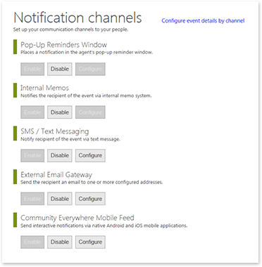 Intraday Management Notification Channels